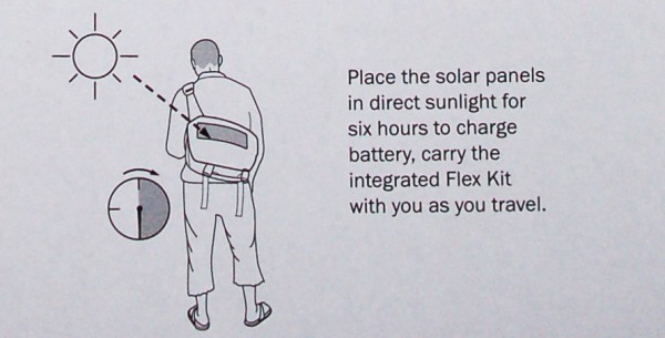 How to charge the FLAP bag