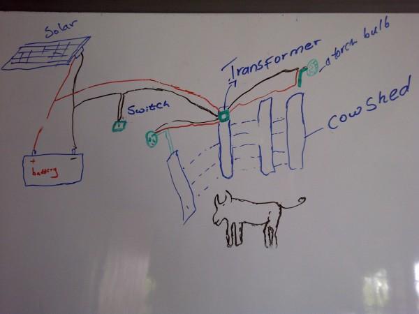 Dibujo de Richard ilustrando su invención